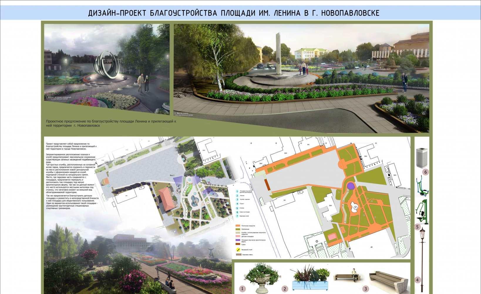 Городская среда Новопавловск